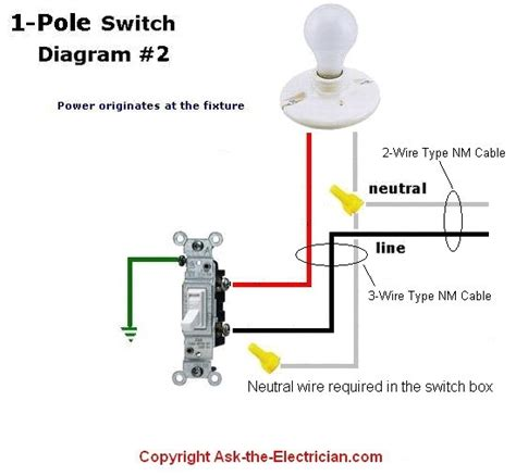 Pole Toggle Switch Wiring Diagram Fuse Box