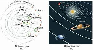 Planets around the Earth Labeled - Pics about space