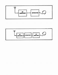 Figure 4  Block Diagram Of Detector And Rf Amplifier