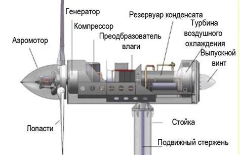 Invest in russia центр привлечения инвестиций в регионы россии
