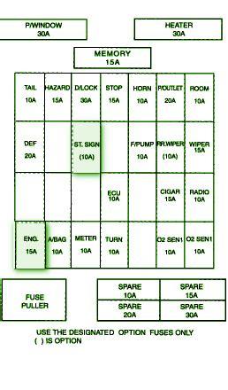 2002 kia sportage instrument panel fuse box diagram circuit wiring diagrams