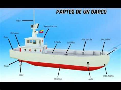 Imagenes De Barcos Y Sus Partes by Partes De Un Barco Youtube