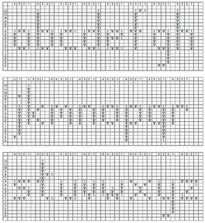 full set  duplicate stitch upper   case monogram alphabets    libris