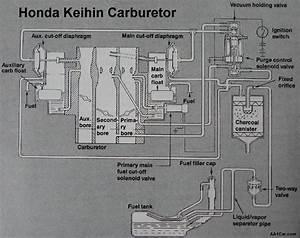Honda Keihin Carburetor Repair