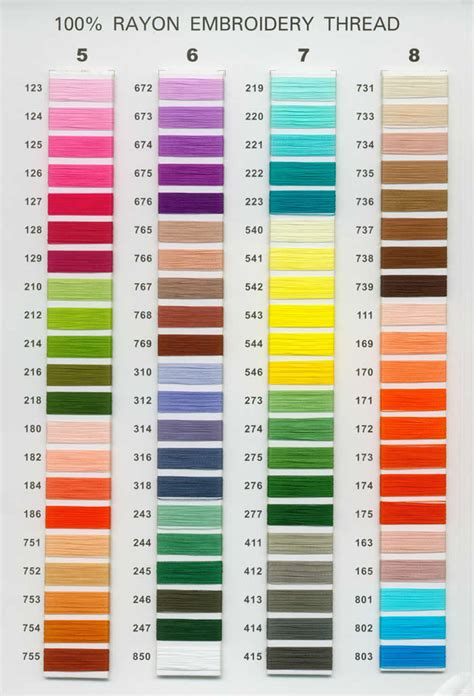 thread colors monogram thread color chart pictures to pin on
