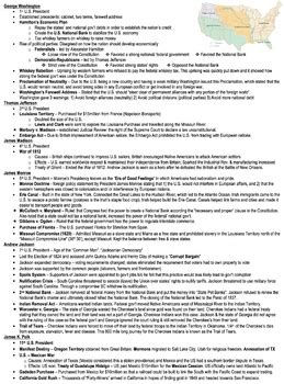 history  ss staar review sheets   history  tpt
