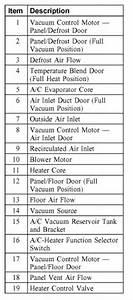 Need Vacuum Diagram For  U0026 39 05 F350 6 0 Diesel  Squrrells Got