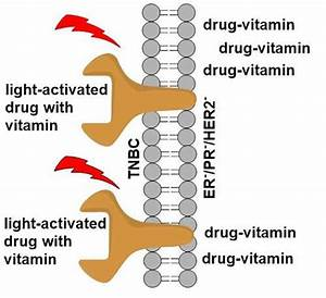New Drug Technology May Improve Treatment Options For