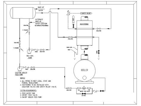 Piping Layout Diagram by Steam Boiler Burnham Steam Boiler Piping Diagram