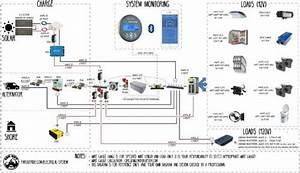 Wiring Diagram  U0026 Tutorial  Pdf  For Camper Van  Transit