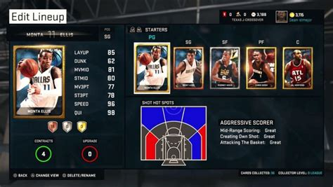 NBA 2K15 MyTeam Pointers: Player Reviews - Sports Gamers ...