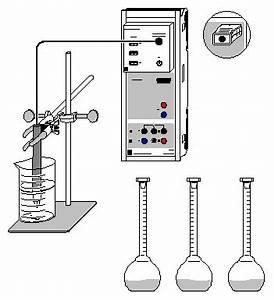 Leitfähigkeit Berechnen : bestimmung der grenzleitf higkeit von natriumchlorid ~ Themetempest.com Abrechnung