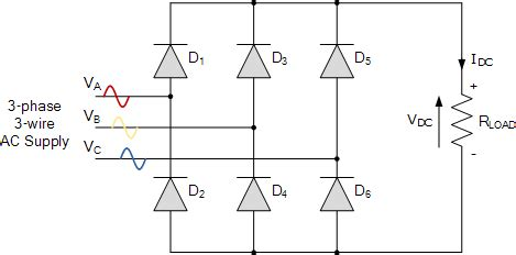 Rectification Three Phase Supply Using Diodes