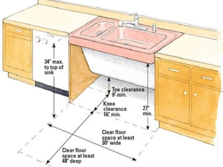 kitchen flooring requirements image result for ada height sink in kitchen lambertville 5627