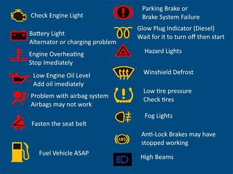 Acura Warning Lights And Symbols