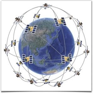 Image result for 1989 - The first satellite of the Global Positioning System