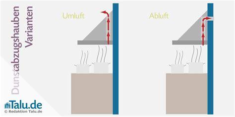 Dunstabzugshaube Reinigen Außen by Dunstabzugshaube Und Filter Reinigen In 4 Schritten