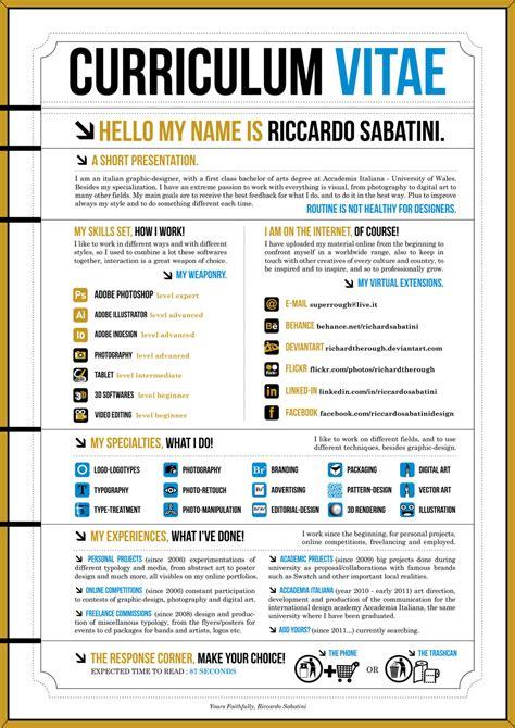 Graphic Design Resume Tips 2015 by Busco Traballo En Galicia 50 Cv Infogr 225 Ficos