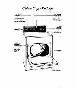 Download Kitchenaid Clothes Dryer Keye850v Electric Manual