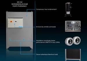 Refroidisseur D Air : refroidisseur d 39 air forte puissance kr 15 kw ~ Melissatoandfro.com Idées de Décoration