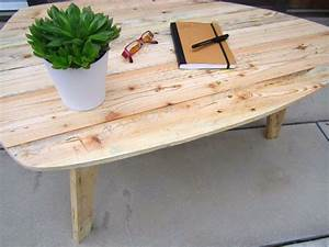 AU 303 HOME DECO Tuto DIY Rcup39 Systme D Table Basse