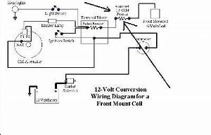 Ford 8n Wiring Diagram 12 Volt : ford 9n with no spark to the coil 12v system ~ A.2002-acura-tl-radio.info Haus und Dekorationen