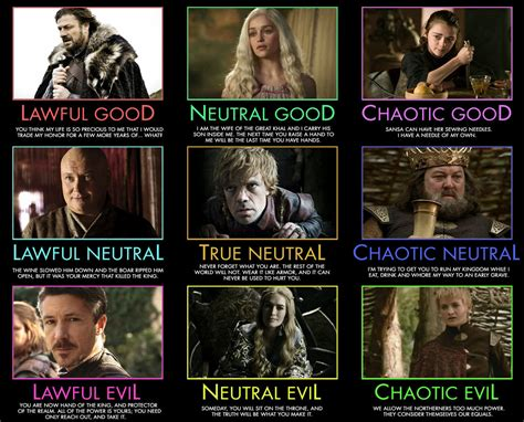 Alignment Chart: Game of Thrones edition