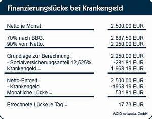 Tagessatz Berechnen : krankengeld und die entstehenden finanzl cken teil 2 acio ~ Themetempest.com Abrechnung