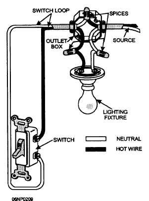 Figure Single Pole Switch Circuit