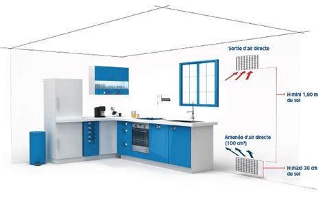 bureau etudiant ventilation intérieure avec un chauffe eau