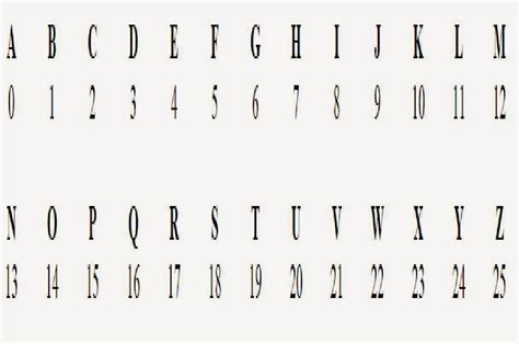 number letters in alphabet sle letter template number of letters in the alphabet numbers of letters in 66133