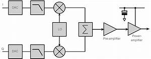 Envelope Tracking Circuit Block Diagram  U00bb Electronics Notes