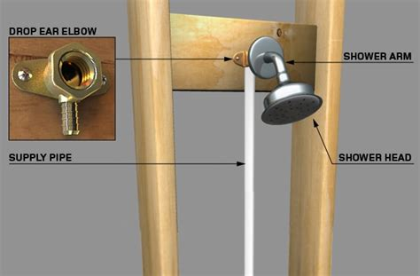 how to install a shower arm install a 1 handle tub and shower faucet rona