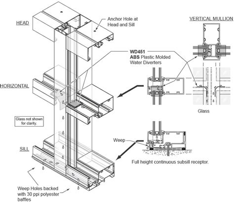 15 kawneer curtain wall cad details patent