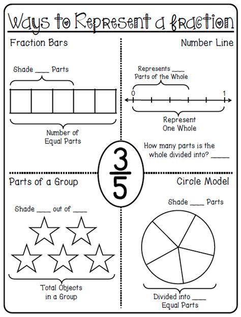 80 fraction printables create teach