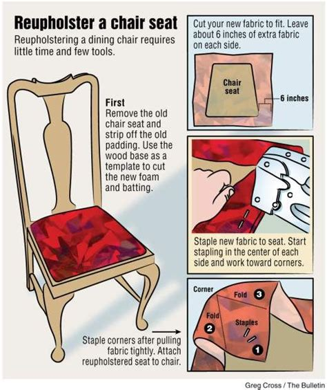 1000 ideas about recover chairs on how to