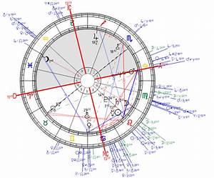 Radix Berechnen : astroph nix software ~ Themetempest.com Abrechnung