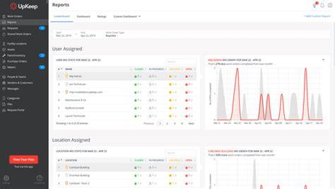 upkeep facilities management software  reviews
