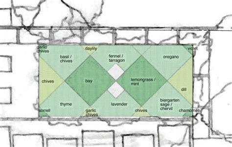 herb garden design plans herb garden layout herb gardens pinterest