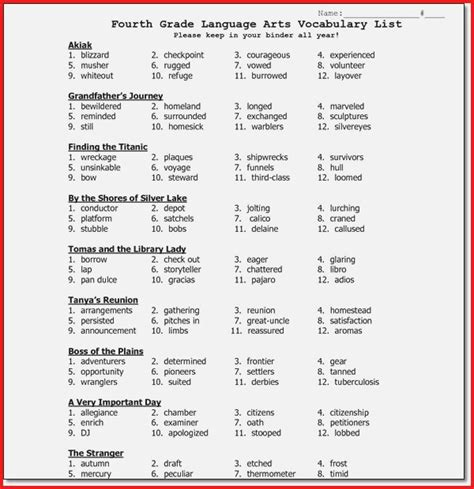 fourth grade vocabulary words dailypoll co
