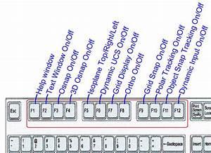 Best Photos Of Computer Keyboard Function Keys