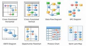 Flowchart Software