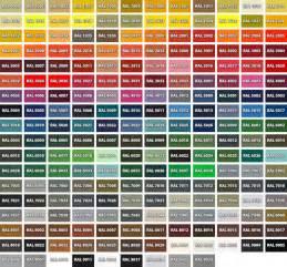 Fotos - Ral Colour Chart