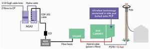 Update Openreach Set Uk G Fast Broadband Isp Fault