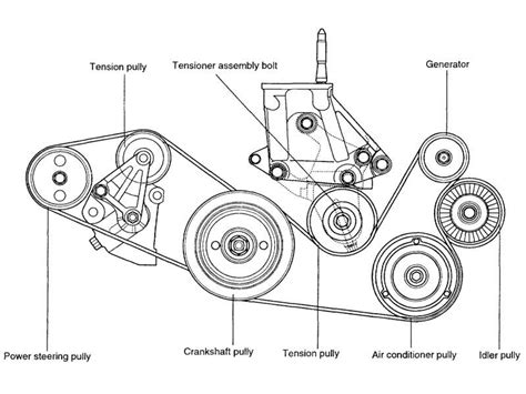 Ford Ranger Timing Diagram by Ford Ranger Timing Chain Diagram Imageresizertool