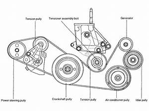 Ford Ranger Timing Chain Diagram
