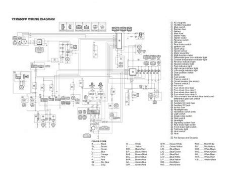 wiring diagram yamaha grizzly 660 yfm660fp electrical in 2019 diagram wire yamaha