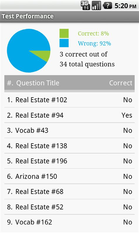 Arizona Real Estate Exam Prep  Android Apps On Google Play