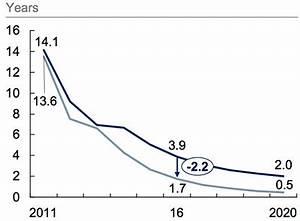 Amortisationszeit Berechnen : verbesserte siliziumsubstrat leds als kosteng nstige l sung f r die festk rperbeleuchtung digikey ~ Themetempest.com Abrechnung