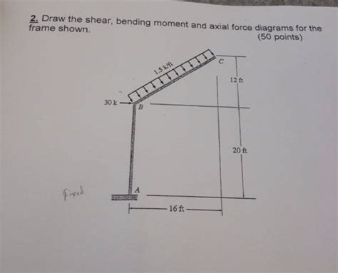 Draw The Shear Bending Moment Axial Force Dia